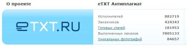 Количество копирайтеров на Etxt