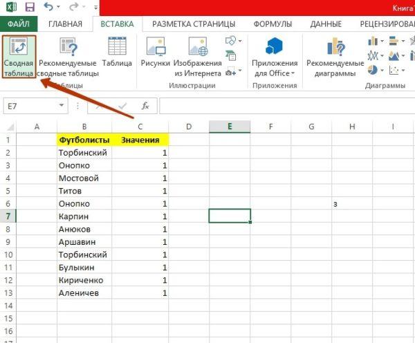 Пункт сводная таблица