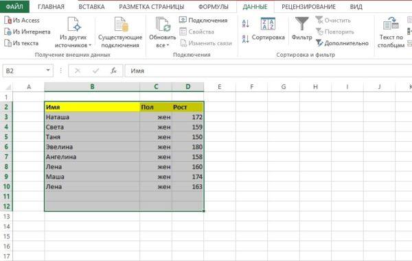 Таблица после удаления дублированных строк