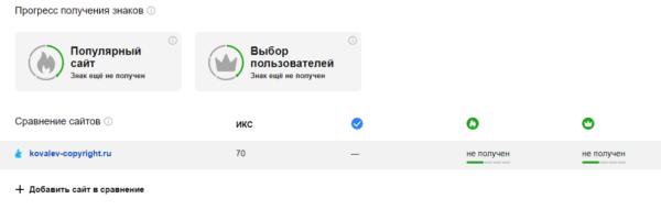 Шкалы меток Yandex